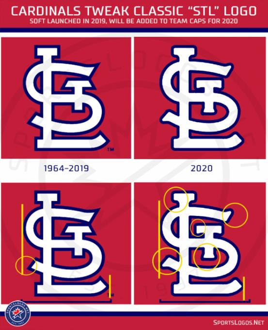 St. Louis Cardinals vs. Los Angeles Dodgers [CANCELLED] at Busch Stadium